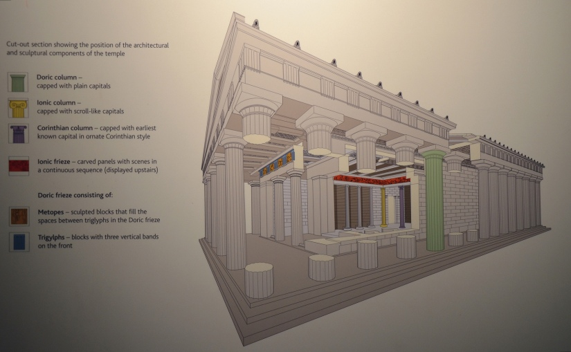 Cut-out section showing the position if the architectural and sculptural components of the Temple of Apollo Epikourios at Bassae, British Museum
