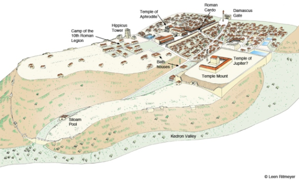© Ritmeyer Archaeological Design Reconstruction drawing showing known monuments of Aelia Capitolina (the Eastern Cardo & Temple of Asclepius are missing)