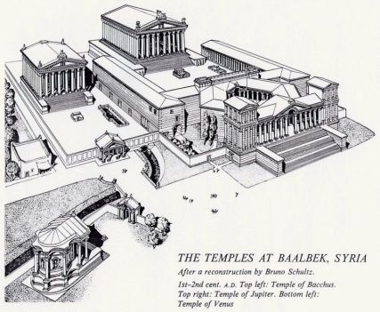 Temple of Jupiter, Baalbek